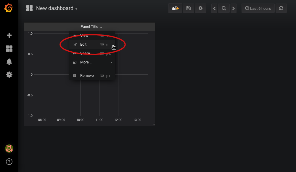 Screenshot of Grafana with the menu of the new panel open highlighting the edit button