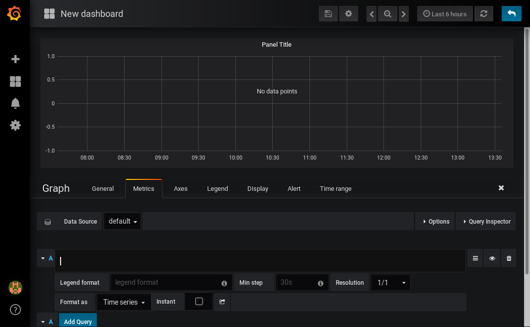 Screenshot of Grafana showing the graph editing screen with the metrics tab open
