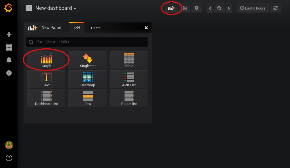Screenshot of Grafana highlighting the new panel button and the graph button