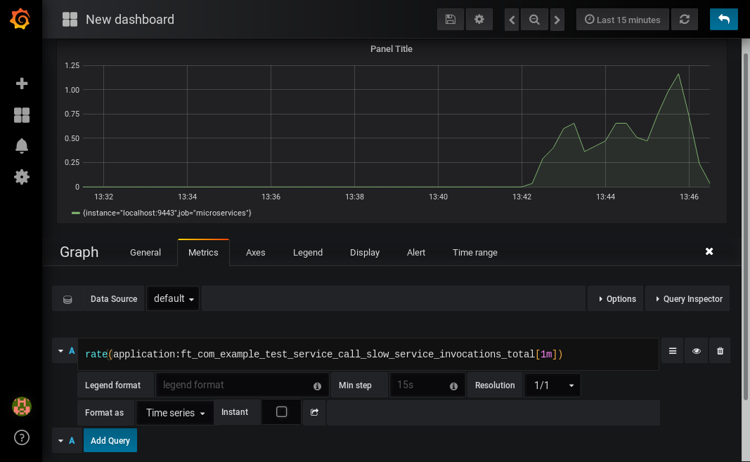 Screenshot of Grafana showing the graph editing screen. The query from above has been entered in the query box. A line graph is above it. The line on the graph goes up and down over time