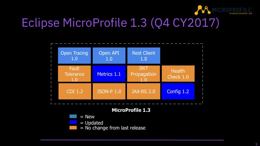 microprofile13